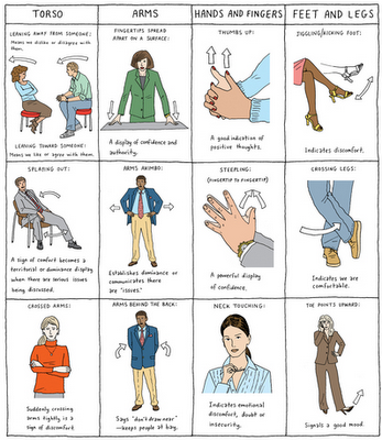 6-tips-on-how-to-presenting-the-best-body-language1