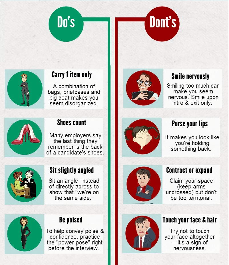 Body Language Tips for Interview